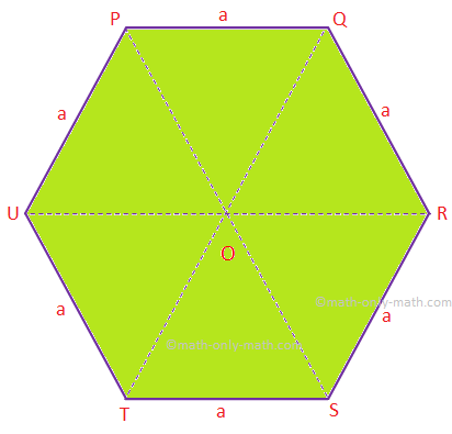 Perimeter and Area of Regular Hexagon