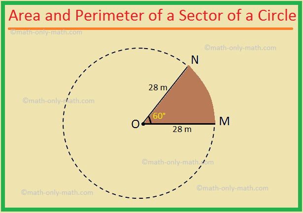 Perimeter of a Sector of a Circle