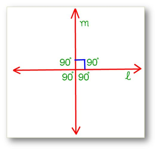 Perpendicular Lines What Are Perpendicular Lines In