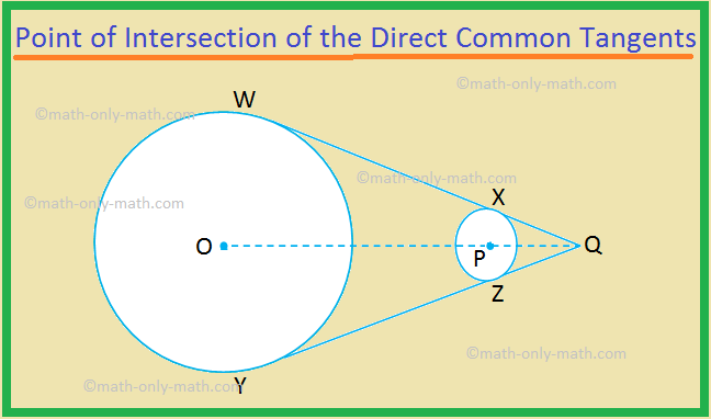 Point of Intersection of the Direct Common Tangents