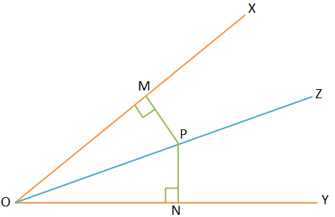 Point on the Bisector of an Angle