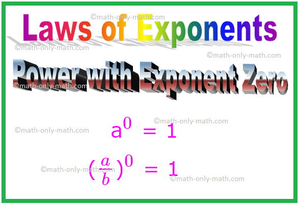 Power with Exponent Zero, Laws of Exponents