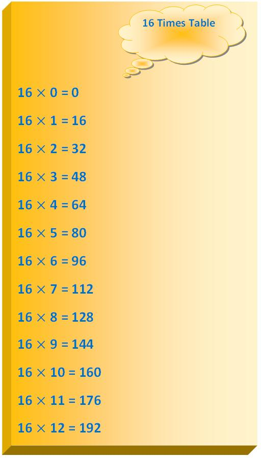 16 times table, multiplication table of 16, read sixteen times table, write 16 times table, table