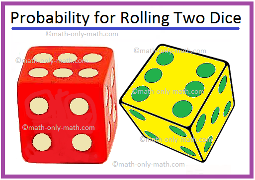 Probability of Rolling Two Dice