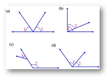 problems on adjacent angles, adjacent angles
