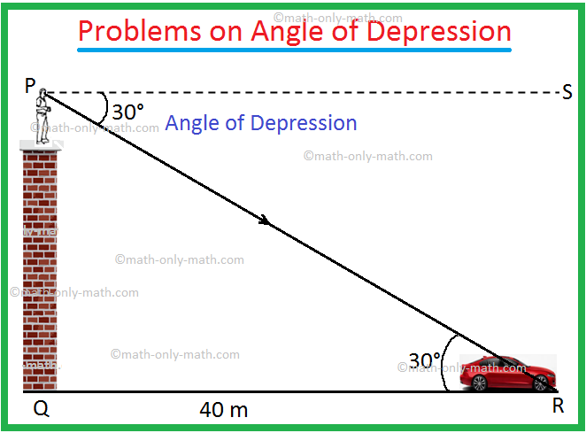 Problems on Angle of Depression