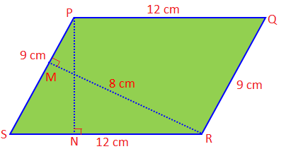 Problem on Perimeter and Area of Parallelogram