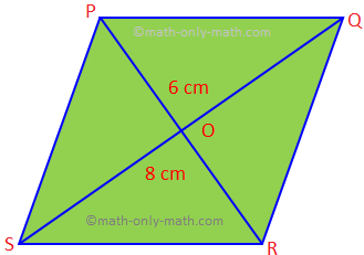 Problem on Perimeter and Area of Rhombus