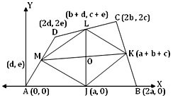 Quadrilateral form a Parallelogram