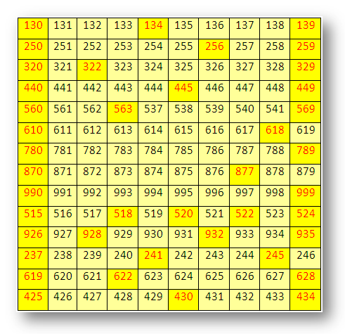 Questions about three-digit numbers