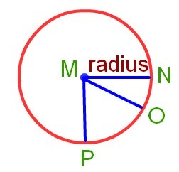 radius of the circle