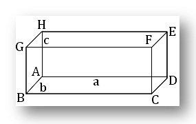 Rectangular Parallelopiped