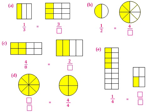 Reducing Equivalent Fractions