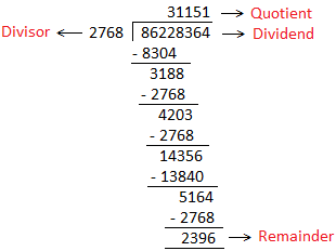 Relation between Dividend, Divisor, Quotient and Remainder