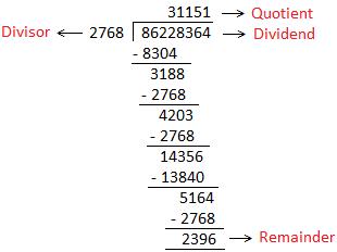 Relation between Dividend, Divisor, Quotient and Remainder