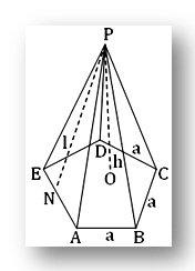 right pyramid