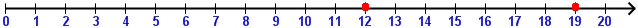 Rounding off to the Nearest Tens