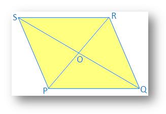 SAS Congruent Triangles