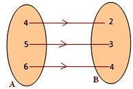 set of ordered pairs