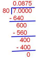 Simplification in Decimals