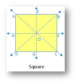 Square Line Symmetry