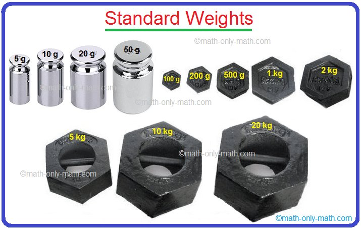Standard Weights