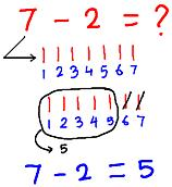 Subtract Two Numbers