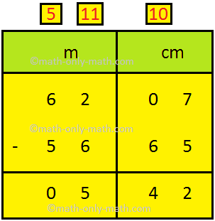 Subtraction of Length