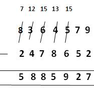 Subtraction of Whole Numbers