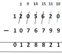 Subtraction of Whole Numbers2