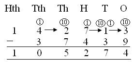 How to subtract