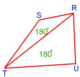 Sum of Angles of a Quadrilateral
