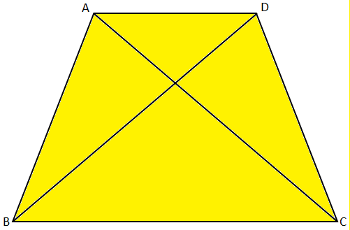Sum of the Four Sides of a Quadrilateral Exceeds the Sum of the Diagonals