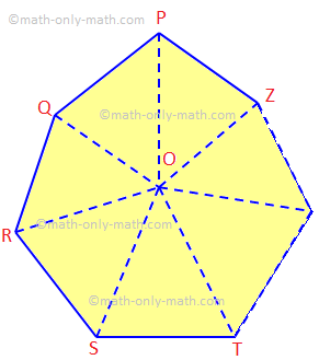 Sum of the Interior Angles of a Polygon