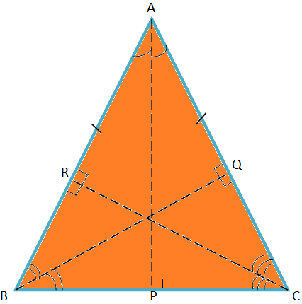 Three Axes of Symmetry of an Equilateral Triangle