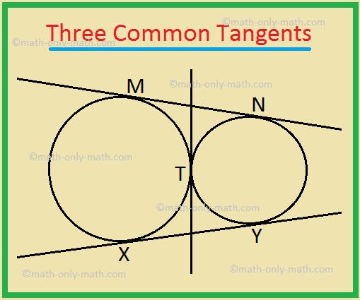 Three Common Tangents