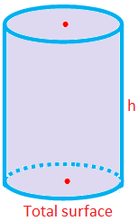 Total Surface Area of a Right Circular Cylinder
