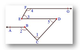 transversal intersects two parallel lines