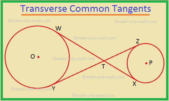 Transverse Common Tangents
