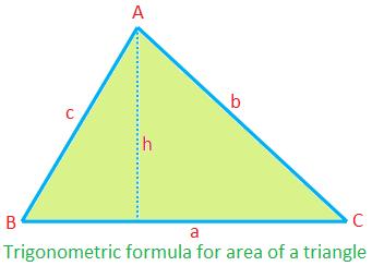 Trigonometric Formula for Area of a Triangle