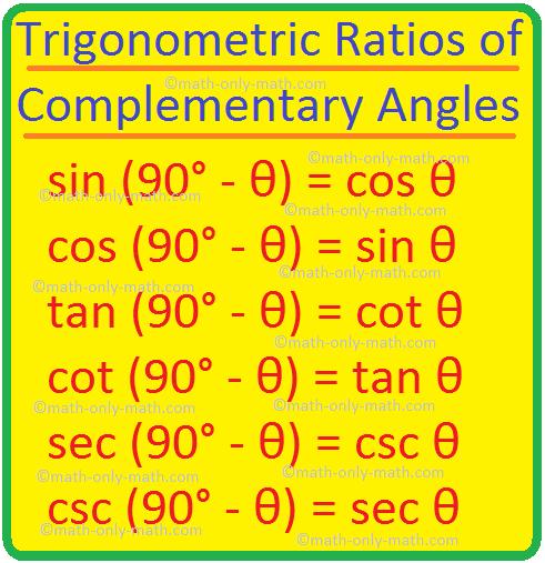 Trigonometric Ratios of Complementary Angles