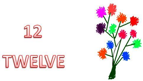 We write 12 as Twelve.