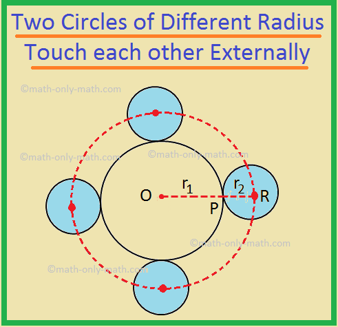 Two Circles of Different Radius Touch each other Externally
