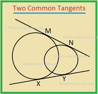 Two Common Tangents