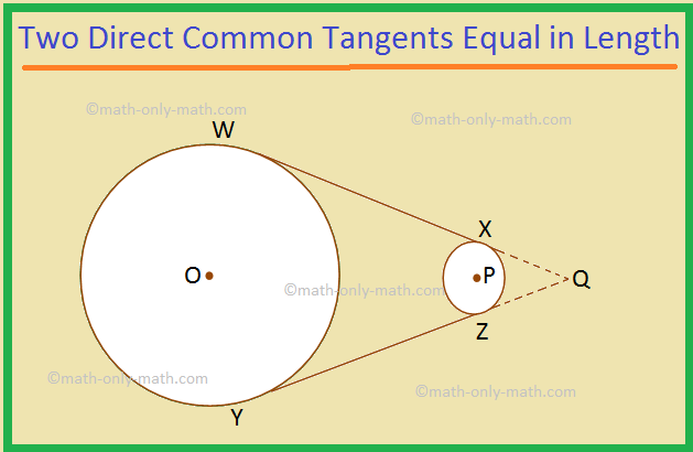 Two Direct Common Tangents Equal in Length