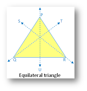 Types of Symmetry: Equilateral Triangle