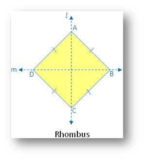 Types of Symmetry: Rhombus