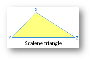 Types of Symmetry: Scalene Triangle