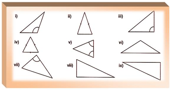 Name the types of the triangles