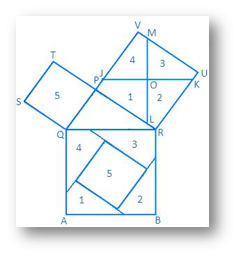 Verification of Pythagoras Theorem